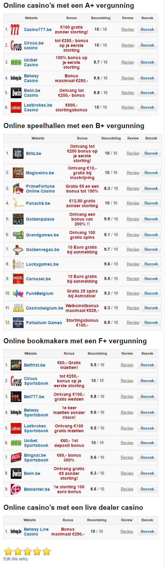 Belgische casino games what does the spread mean in gambling